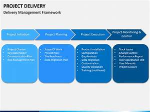 Project Delivery Powerpoint Template