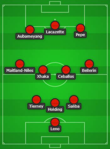 TWO New Signings to Start: Arsenal Predicted Lineup vs ...