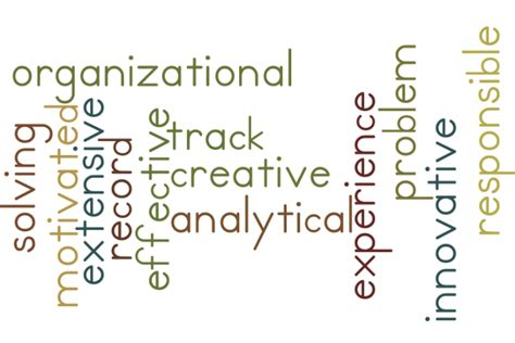 3 Words To Describe Yourself On A Resume by Describing Yourself On Social Media Here Are Some Buzzwords To Avoid Sourcecon