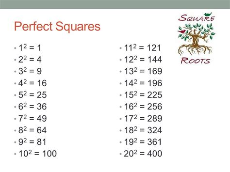 How To Find The Square Root Of A Nonperfect Square  Ppt Video Online Download