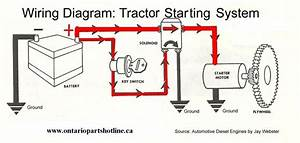 Wiring Diagram For Alternator On Tractor