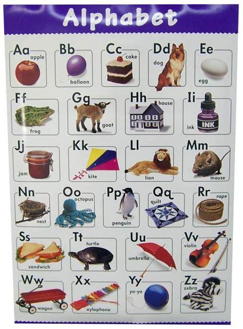 alphabet chart trend enterprises