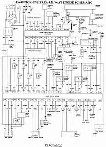1990 Sierra Fuse Diagram