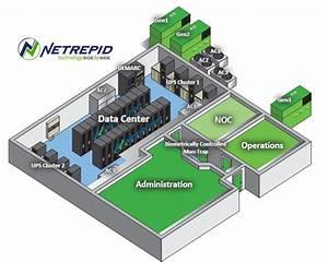 Harrisburg Pennsylvania Data Center