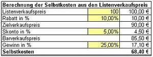Trend Berechnen : welche resonanz hat das buch kostenrechnung bungen und f von friedl bi bewertungen ~ Themetempest.com Abrechnung