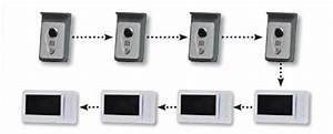Ist Video Door Intercom Door Station