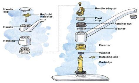 kitchen faucet spray delta kitchen faucet repair diagram delta landform diagram