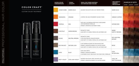 The 25+ Best Paul Mitchell Color Ideas On Pinterest