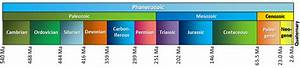 8 1 The Geological Time Scale  U2013 Physical Geology