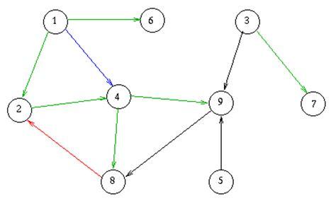 natixis si鑒e social graphe définition c 39 est quoi