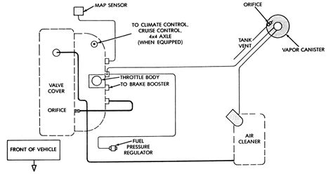 Jeep Wrangler Engine Vacuum Diagram Downloaddescargar