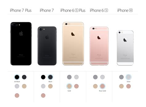 iphone sizes ask 4 simple questions when choosing an iphone this year