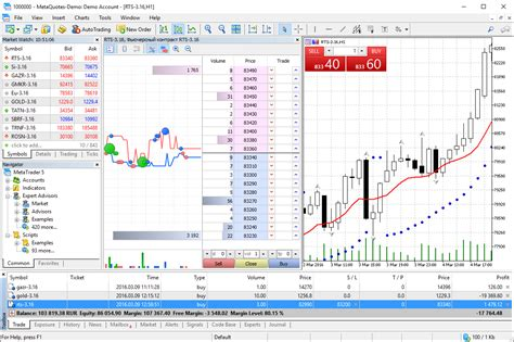forex and exchange trading with metatrader 5