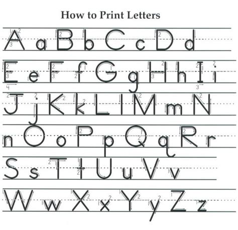 letter formation printables    diagram showing