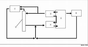 Cooling System Flow Chart