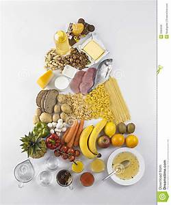 Food Guide Pyramid Stock Photo  Image Of Dieting  Dairy