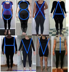 More on How to Figure Out Your Body Shape - Inside Out Style