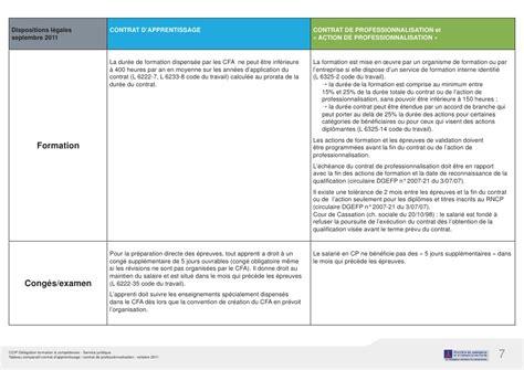contrat de professionnalisation cuisine apprentissage ou professionnalisation quel contrat choisir
