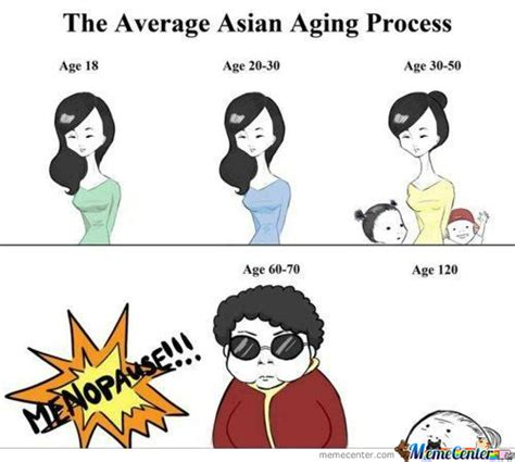 Asian Lady Aging Meme - funny hilarious asian jokes aging moms menopause azn jokes blitzen34