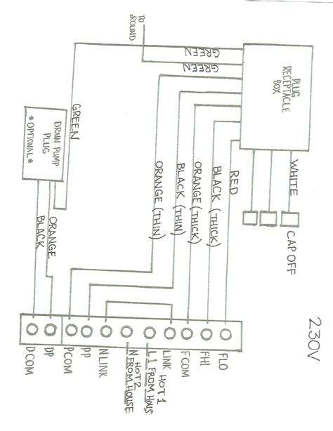 select stat swamp cooler wiring diagram wiring library