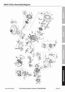 Harbor Freight Predator 420 Engine Wiring Diagram