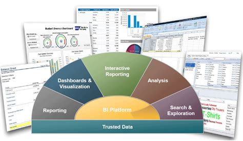 Sap Businessobjects Bi Reporting And Analysis Tools. Can I Upgrade My Phone Early. Pictures Of Solid Surface Countertops. Creative Branding Agency Tax Pro East Boston. Colleges In San Fernando Valley Ca. Global X Super Dividend Etf Buying Used Lens. Forming A California Llc Car Wash Annapolis Md. Gerontology Nursing Certification. Size And Growth Of The Health And Fitness Market
