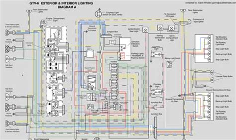 Scalable Color Gtv Wiring Diagram Part Lighting