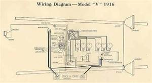 Model T Wiring Diagram
