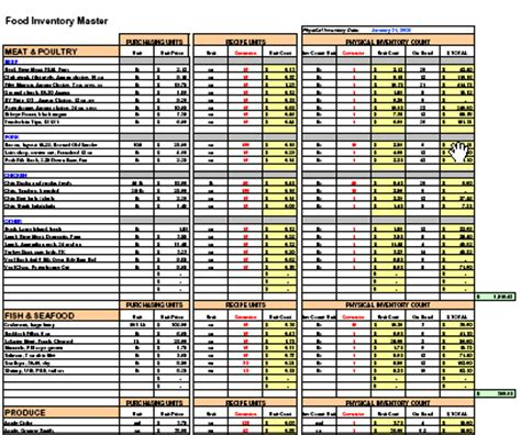 food inventory spreadsheet excel spreadsheets group
