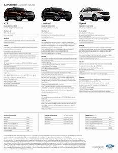 2013 Ford Explorer Brochure Wa