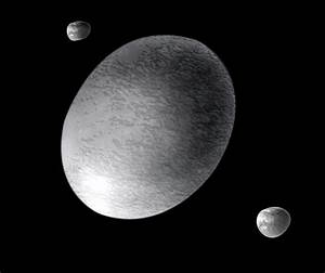 Haumea: Rugby Ball Shaped Planet | Astronotes