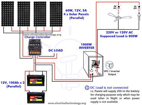 solar panel wiring diagram shape installation step