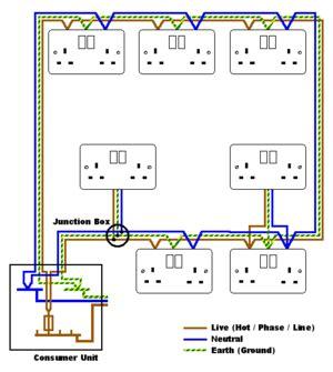 talk ring circuit