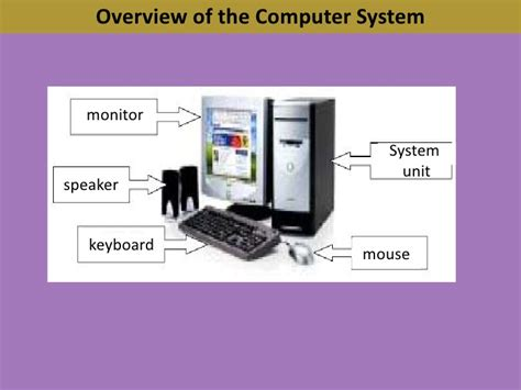 Overview Of Computer