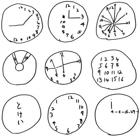 clock drawing test 認知症時計の絵描画テスト cdt clock drawing test 認知症の症状が家族に出たとき あなたは