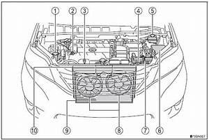 Toyotum Sienna Engine Diagram