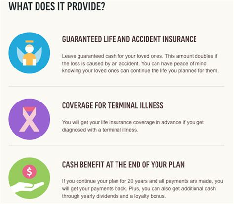 You can even choose a premium payment schedule that's convenient for you (monthly. Money Manila: Life Smart by Philam Life: The Smart Choice ...