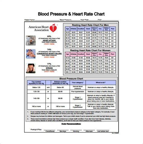 blood pressure chart templates  sample