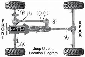 Universal Joints For Wrangler Tj