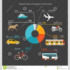 Popular Forms Of Transport Stock Illustration Image Of Train 45049505