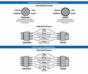 5 Pin Trailer Connector Wiring Diagram
