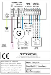 similiar electrical control panel wiring diagram keywords amf control panel circuit diagram pdf genset controller