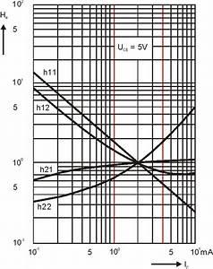 Parameter Berechnen : stereocoder stereosender tiefpassfilter berechen hochpassfilter berechnen in stereo ~ Themetempest.com Abrechnung