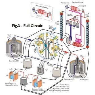 Электрический генератор — википедия