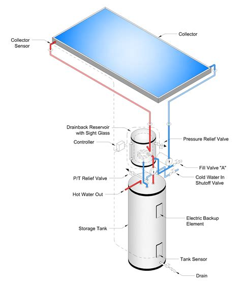 80 gallon water heater aet eagle sun solar water heater system dx 80 40