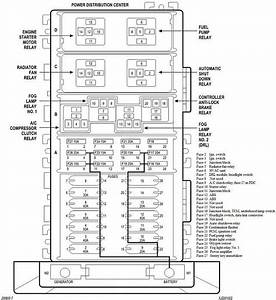 Wiring Diagram For 1997 Jeep Cherokee
