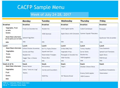 Cacfp Menu Template by Cacfp Menus Ccfp Roundtable Conference
