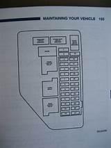 1999 Jeep Fuse Diagram Ac