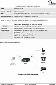 Grandstream Networks Ht802 Analog Telephone Adaptor User