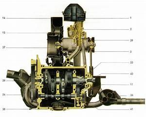 Vw Engine Cutaway